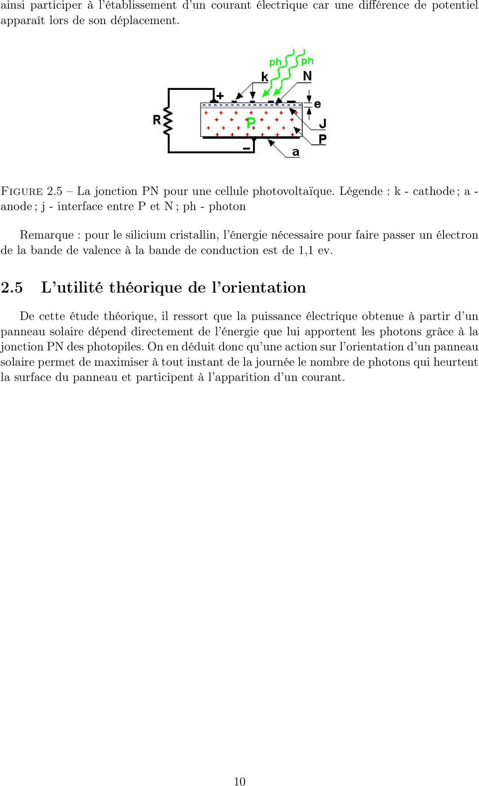 bande de conduction est de 1,1 ev. 2.