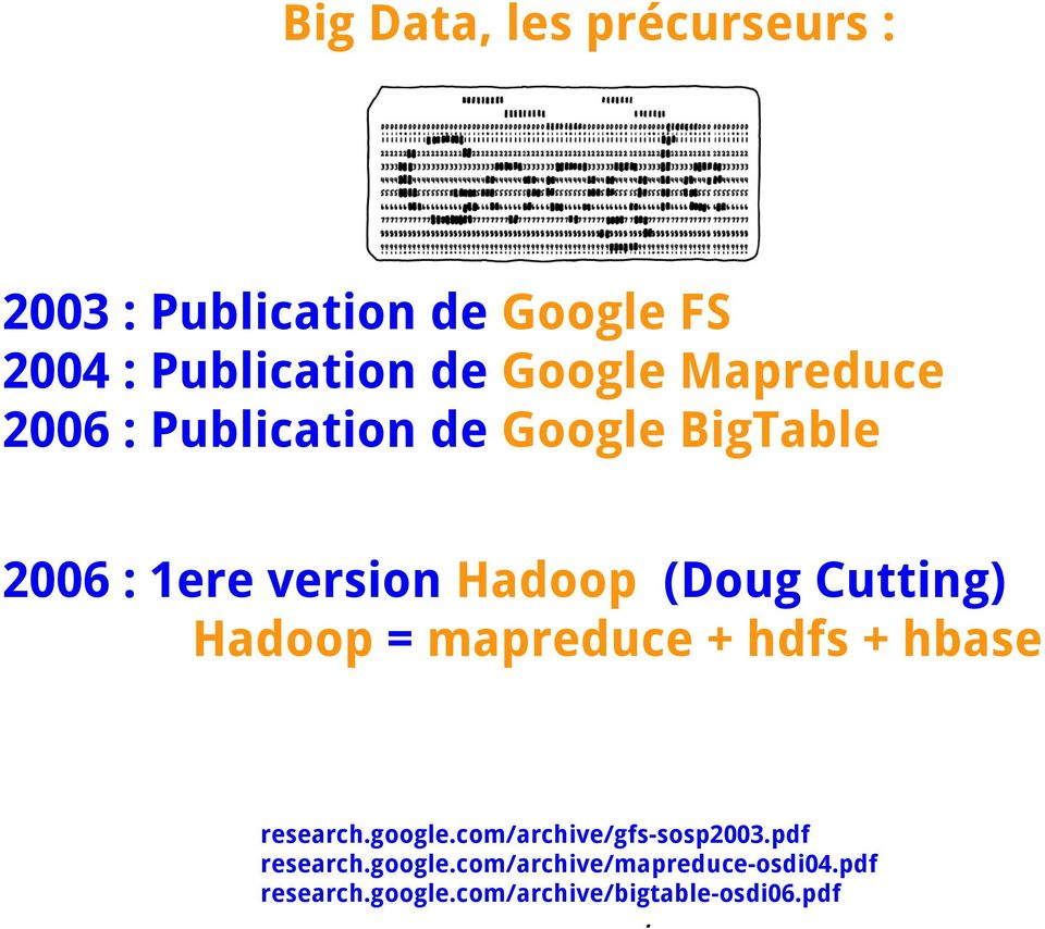 Cutting) Hadoop = mapreduce + hdfs + hbase research.google.com/archive/gfs-sosp2003.