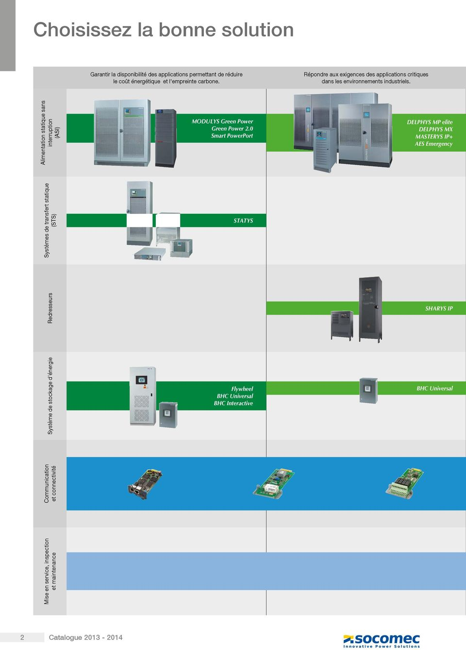 Alimentation statique sans interruption (ASI) MODULYS Green Power Green Power 2.