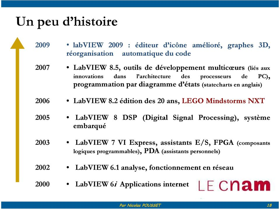 (statecharts en anglais) LabVIEW 8.