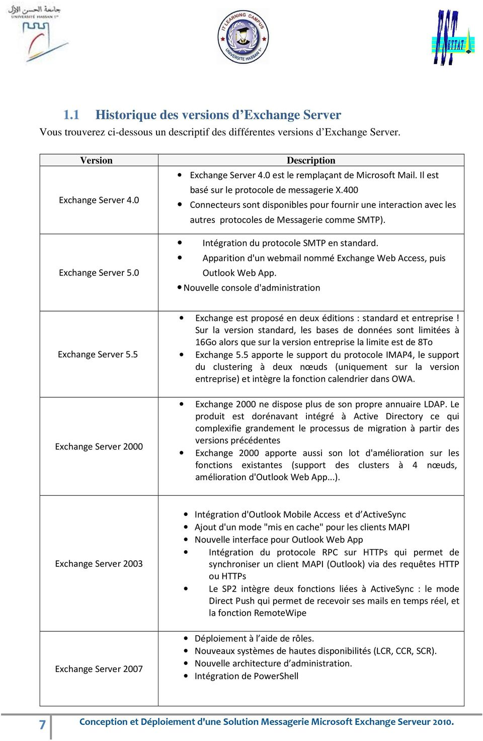resume improvement internship resumes executive style