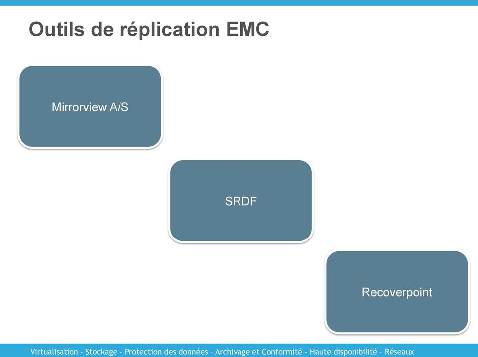 EMC Mirrorview