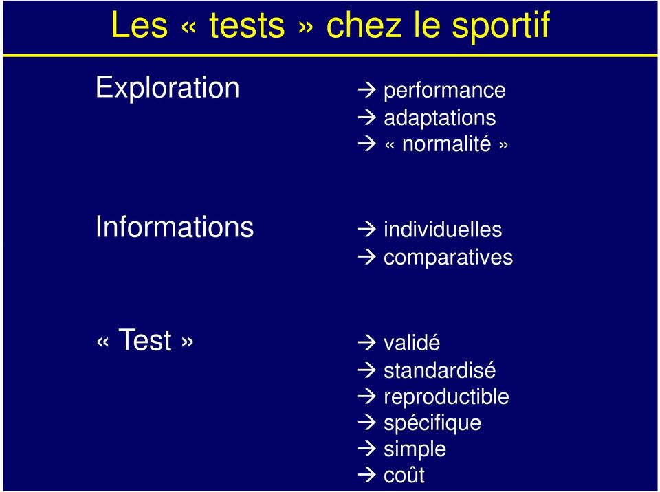 Informations individuelles comparatives