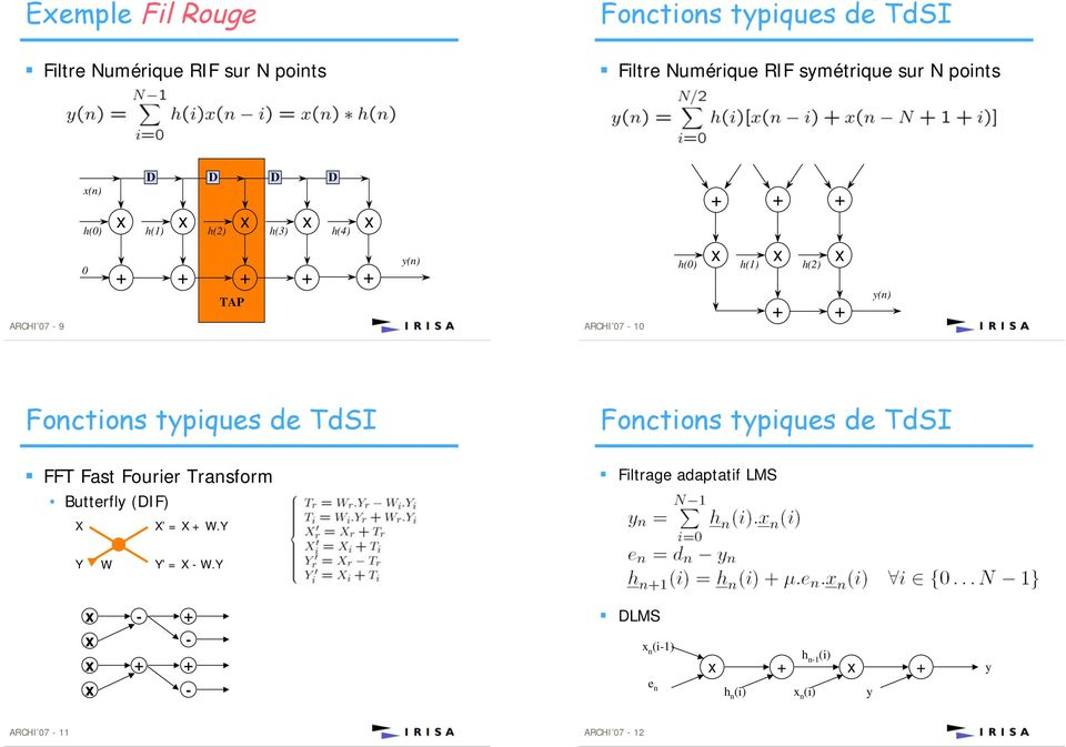 Fonctions typiques de TdSI FFT Fast Fourier Transform Butterfly (DIF) X X = X W.