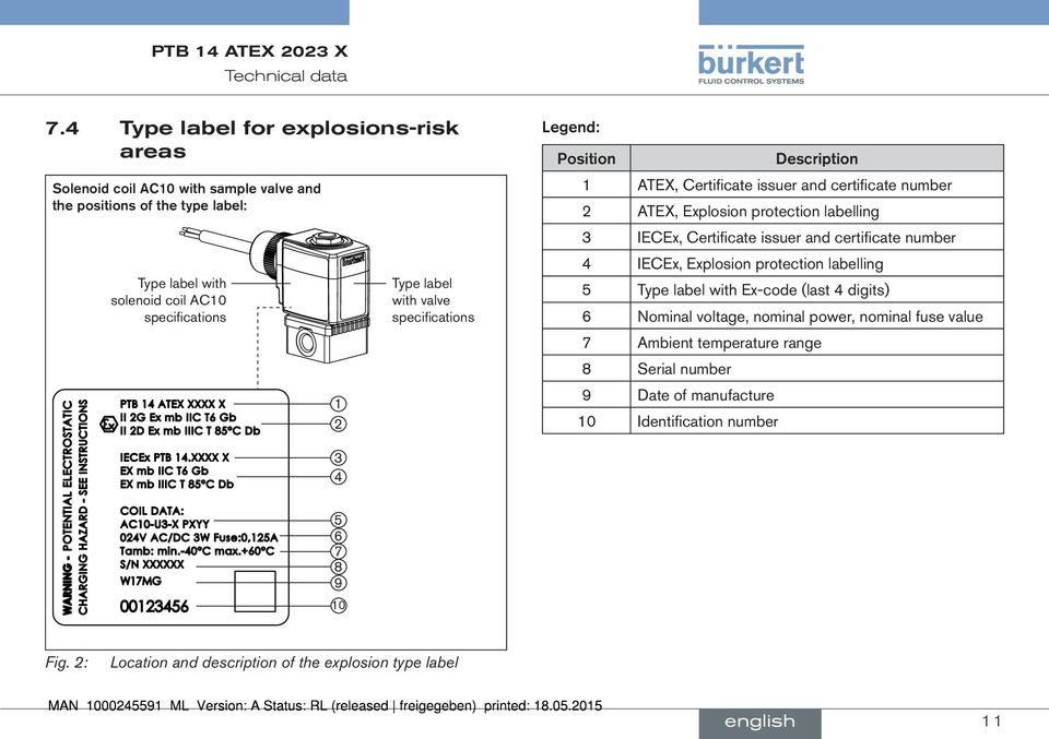 label with valve specifications Legend: Position Description 1 ATEX, Certificate issuer and certificate number 2 ATEX, Explosion protection labelling 3 IECEx, Certificate