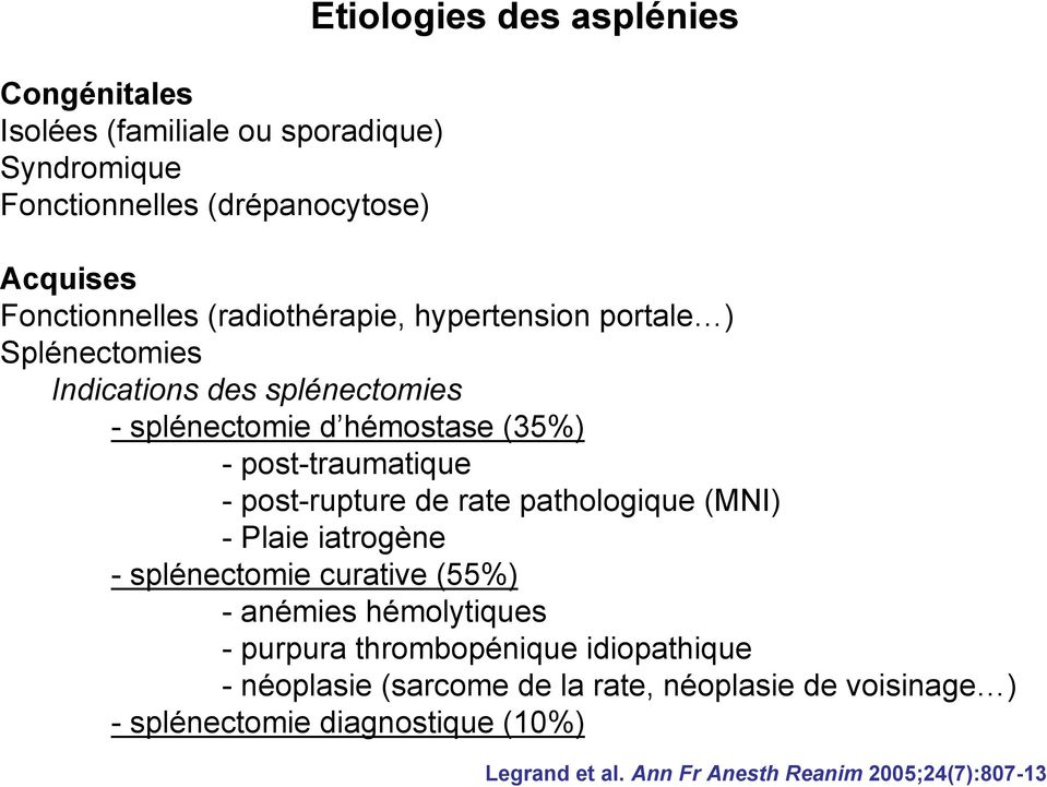 post-rupture de rate pathologique (MNI) - Plaie iatrogène - splénectomie curative (55%) - anémies hémolytiques - purpura thrombopénique