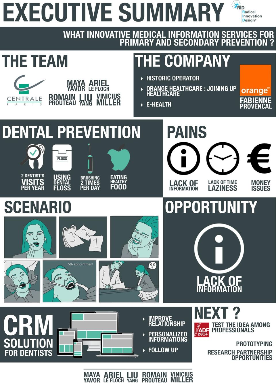 E-HEALTH FABIENNE PROVENCAL DENTAL PREVENTION PAINS SCENARIO OPPORTUNITY CRM SOLUTION FOR DENTISTS IMPROVE RELATIONSHIP