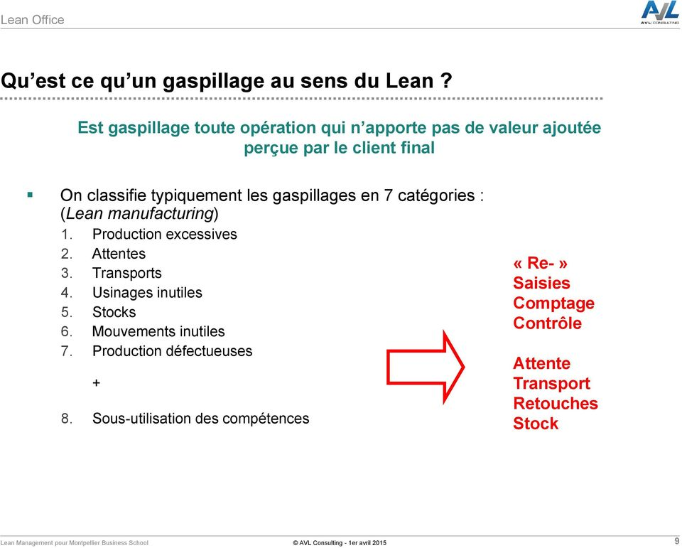 en 7 catégories : (Lean manufacturing) 1. Production excessives 2. Attentes 3. Transports 4. Usinages inutiles 5. Stocks 6.