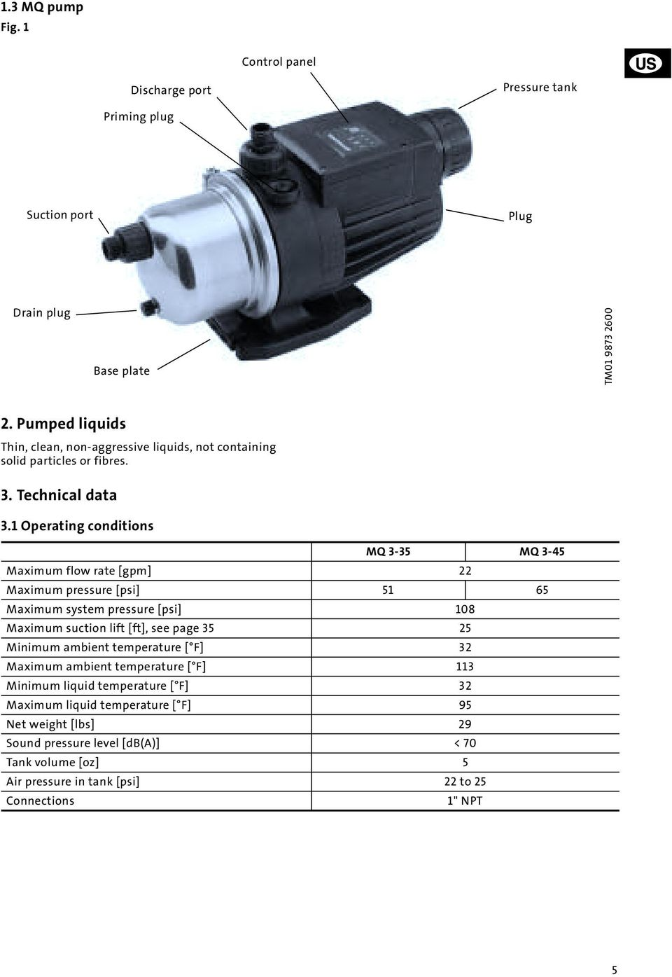 1 Operating conditions MQ 3-35 MQ 3-45 Maximum flow rate [gpm] 22 Maximum pressure [psi] 51 65 Maximum system pressure [psi] 108 Maximum suction lift [ft], see page 35 25