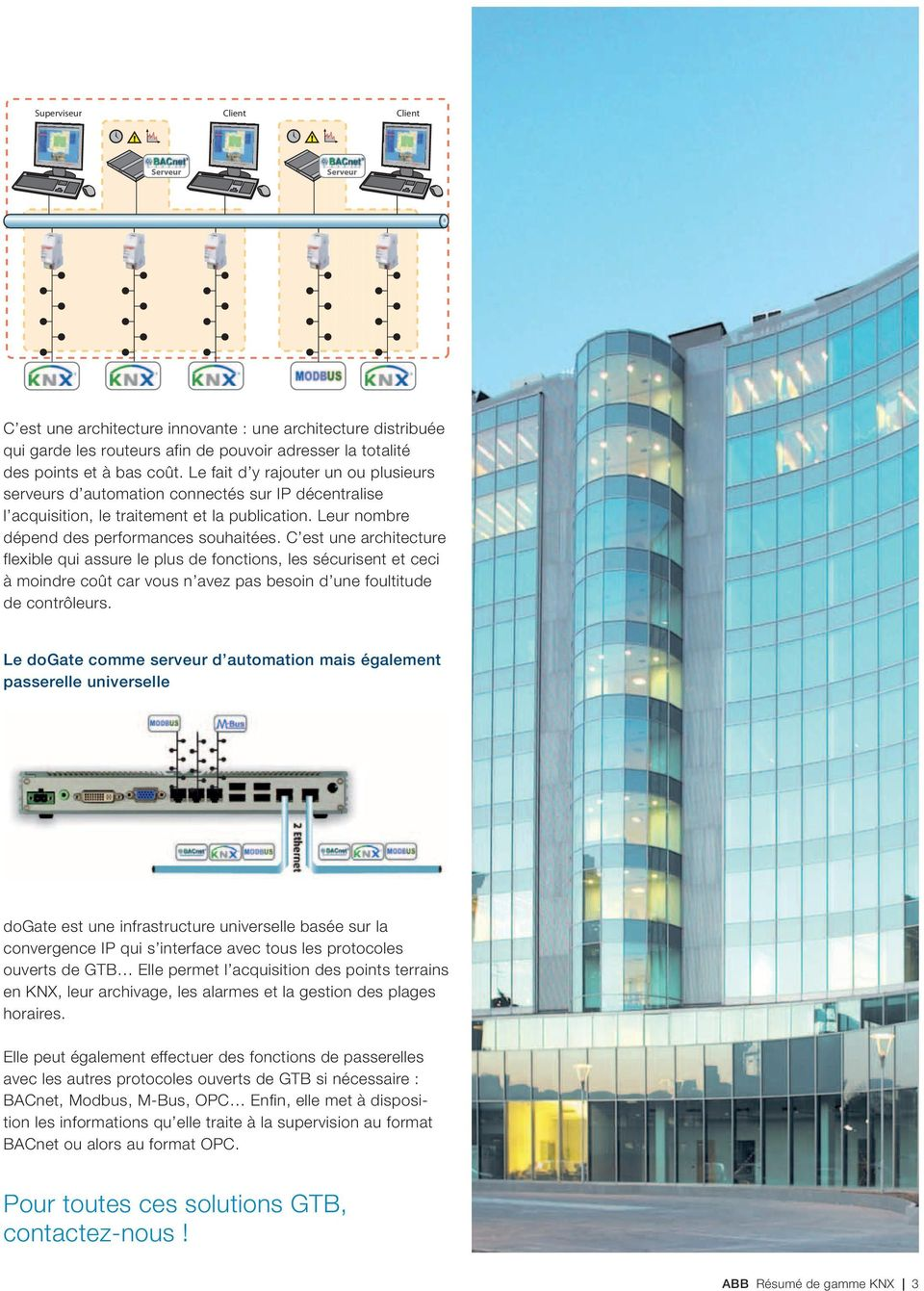 Knx wago of architecture knx for Architecture totalitaire