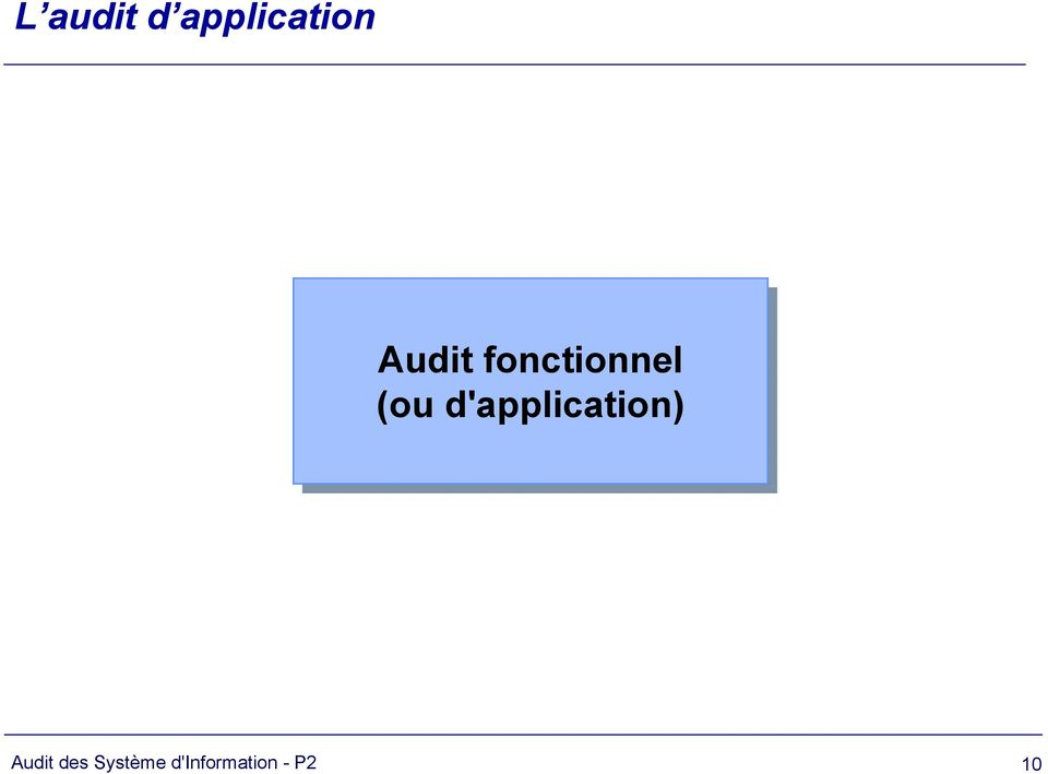d'application) Audit s