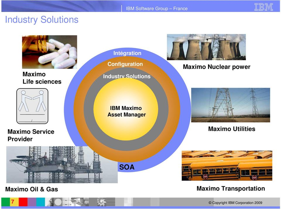 Nuclear power Maximo Service Provider / IBM Maximo Asset