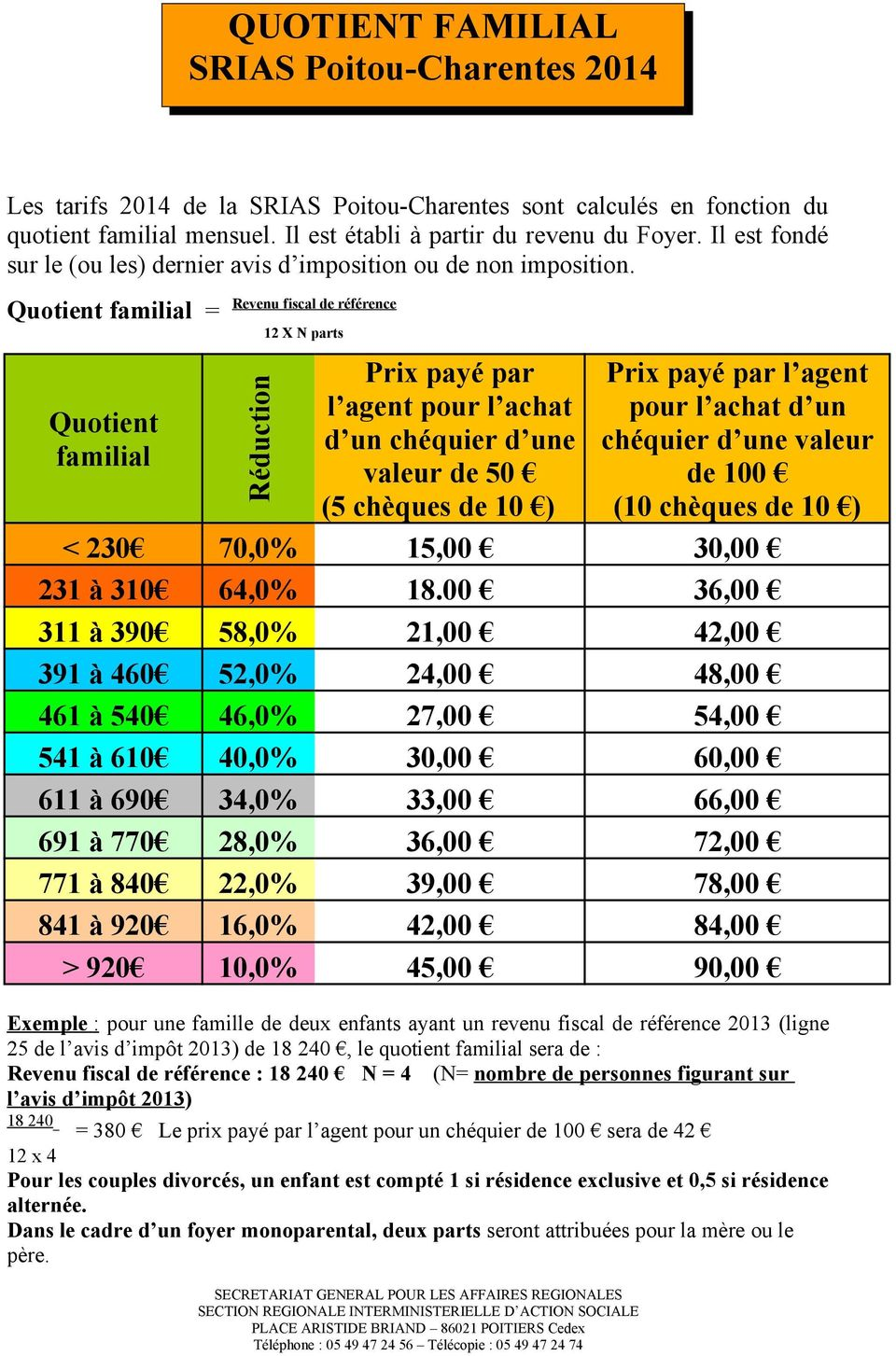 Quotient familial = Revenu fiscal de référence Quotient familial Réduction 12 X N parts < 230 231 à 310 311 à 390 391 à 460 461 à 540 541 à 610 611 à 690 691 à 770 771 à 840 841 à 920 > 920 70,0%