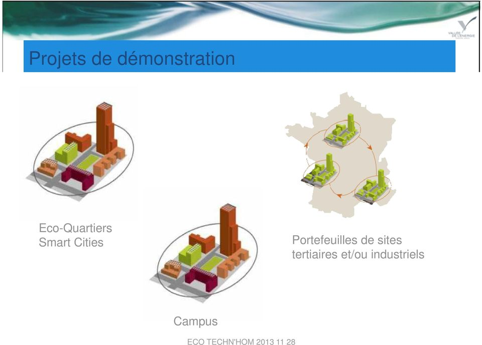 Cities Portefeuilles de sites