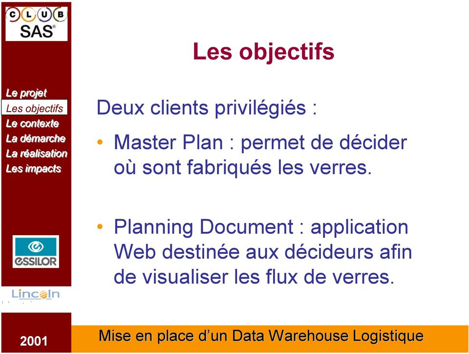 Planning Document : application Web destinée