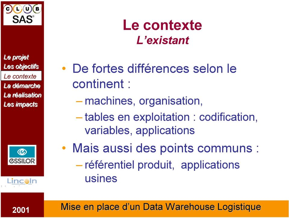 codification, variables, applications Mais aussi des
