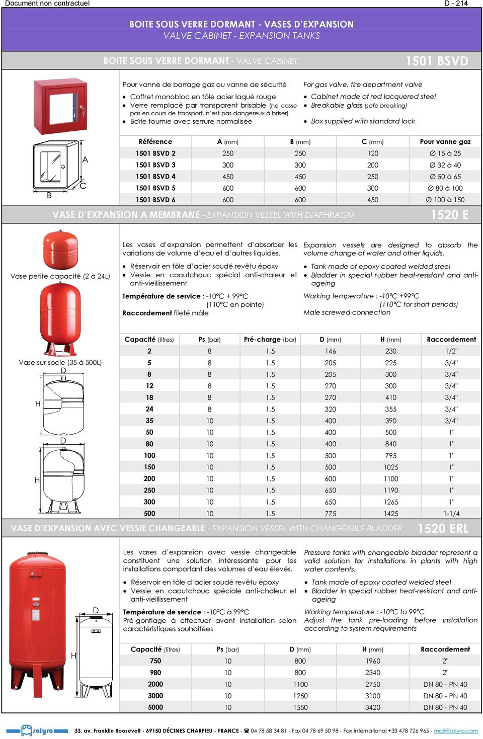 valve, fire department valve Cabinet made of red lacquered steel Breakable glass (safe breaking) Box supplied with standard lock Référence A (mm) B (mm) C (mm) Pour vanne gaz 1501 BSVD 2 250 250 120