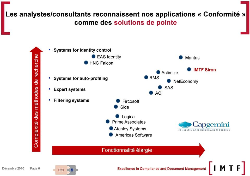 Expert systems Filtering systems EAS Identity HNC Falcon Fircosoft Side Mantas IMTF Siron Actimize RMS