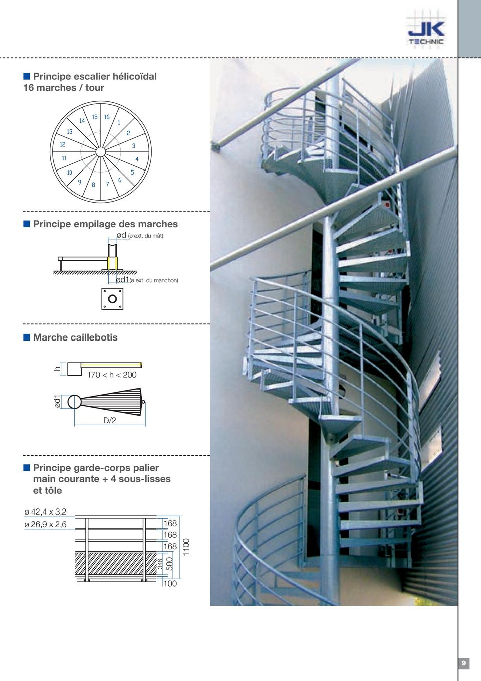 escalier helicoidal 16 marches