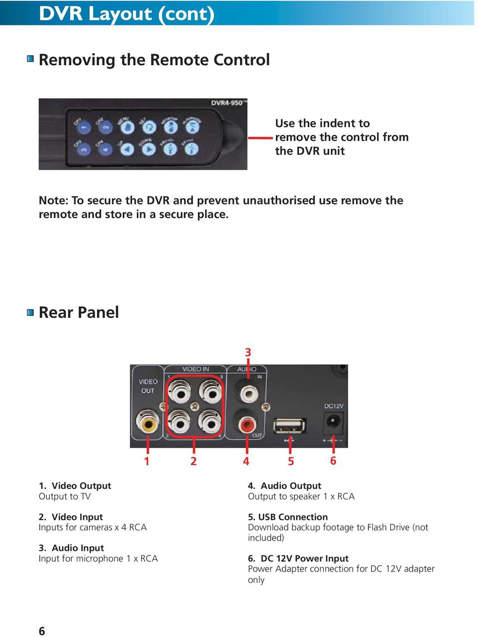 Video Input Inputs for cameras x 4 RCA 3. Audio Input Input for microphone 1 x RCA 4. Audio Output Output to speaker 1 x RCA 5.