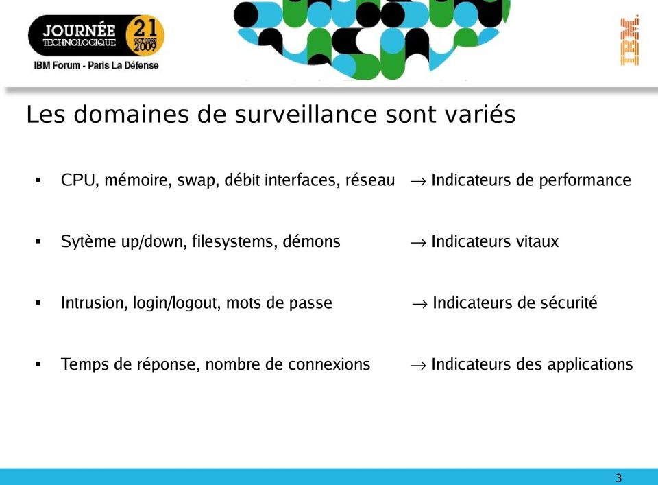 démons Indicateurs vitaux Intrusion, login/logout, mots de passe