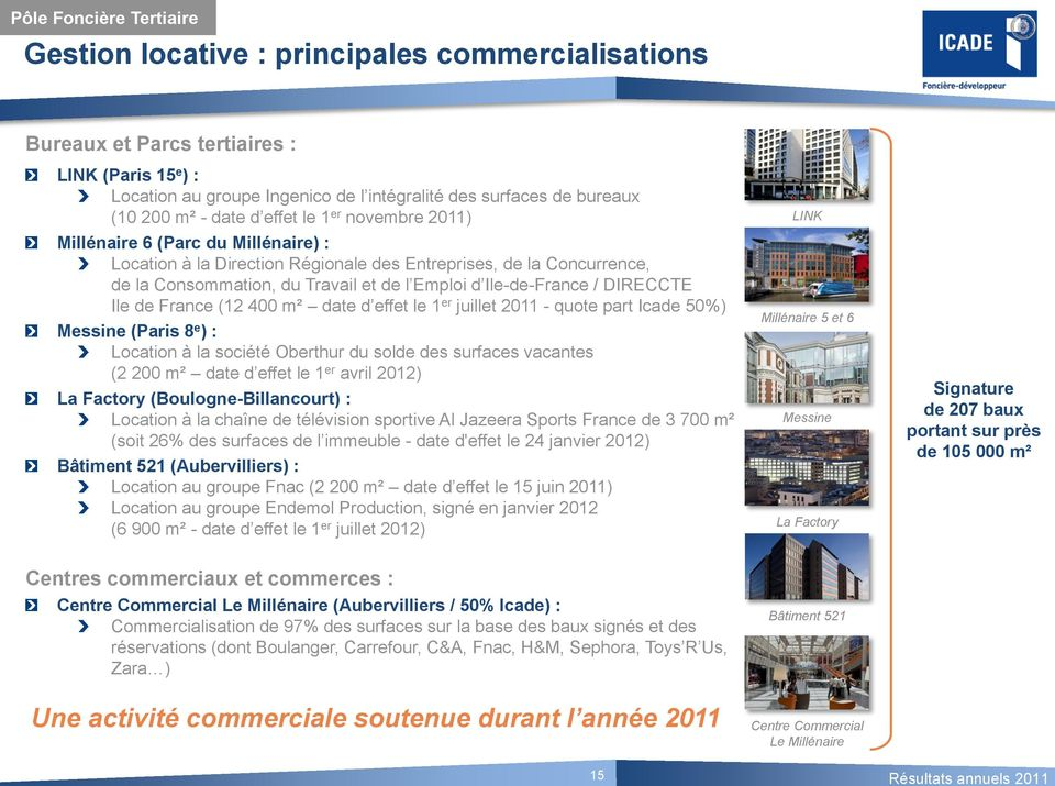 Ile-de-France / DIRECCTE Ile de France (12 400 m² date d effet le 1 er juillet 2011 - quote part Icade 50%) Messine (Paris 8 e ) : Location à la société Oberthur du solde des surfaces vacantes (2 200