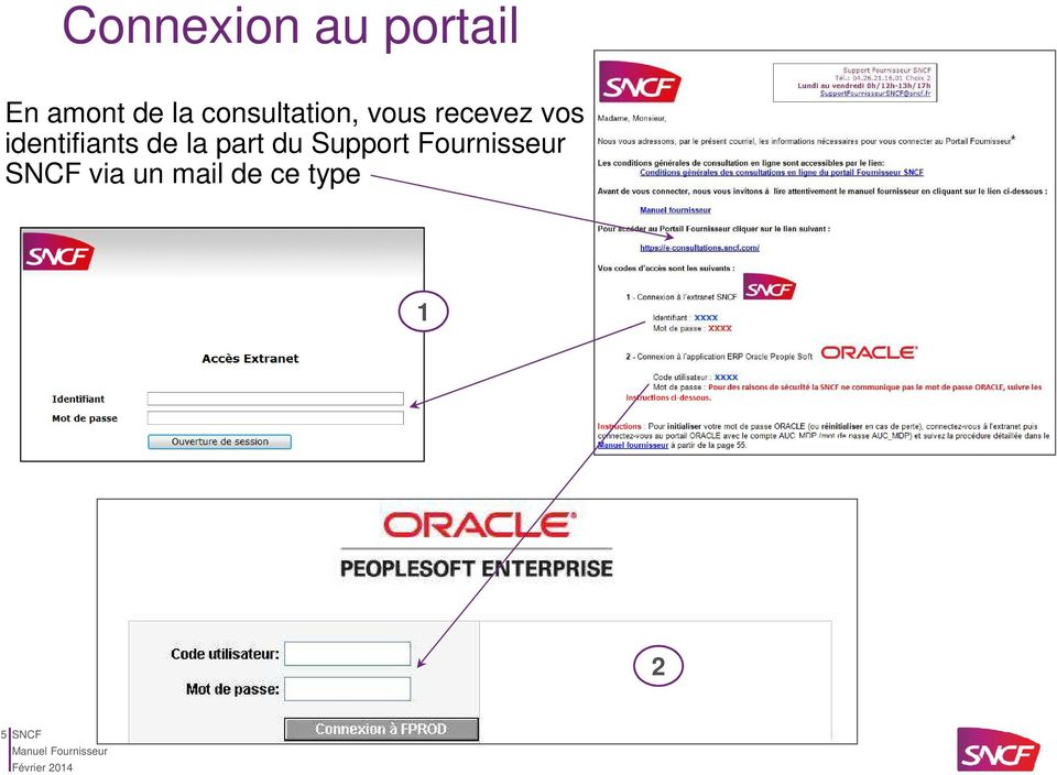 identifiants de la part du Support