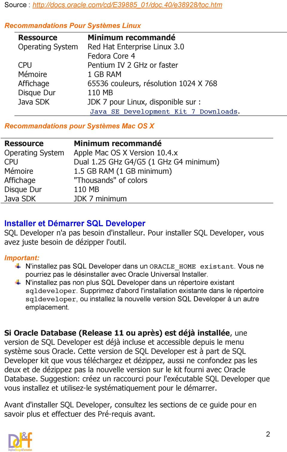 Downloads. Recommandations pour Systèmes Mac OS X Ressource Operating System CPU Mémoire Affichage Disque Dur Java SDK Minimum recommandé Apple Mac OS X Version 10.4.x Dual 1.
