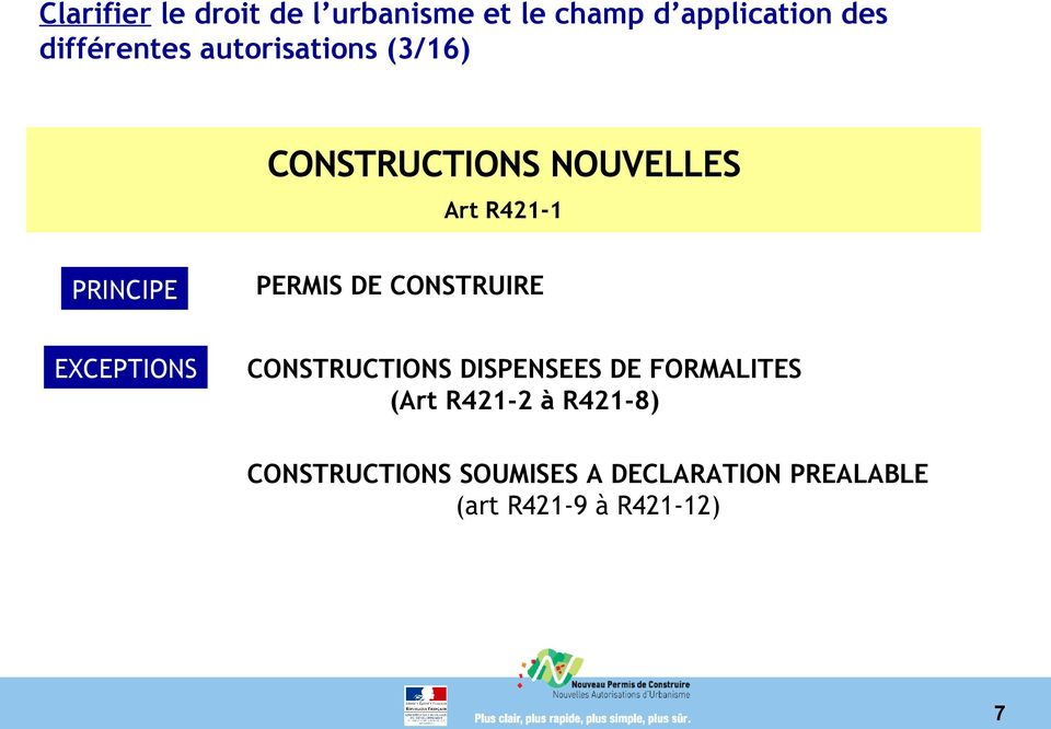 CONSTRUIRE EXCEPTIONS CONSTRUCTIONS DISPENSEES DE FORMALITES (Art R421-2 à
