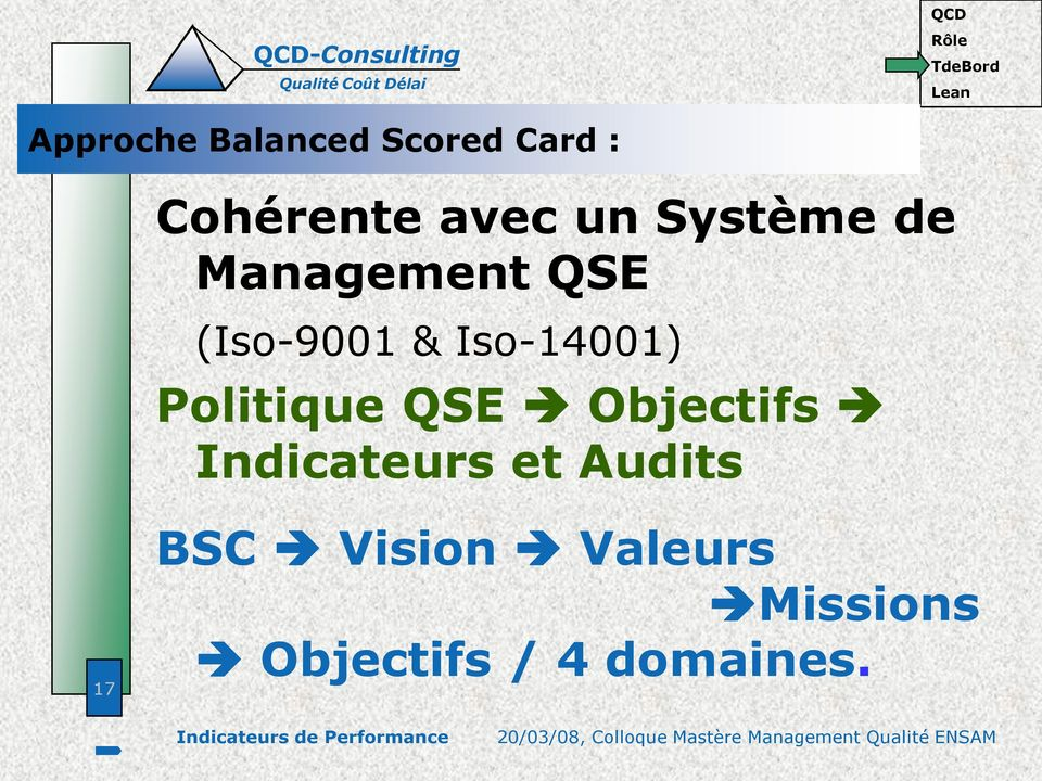 (Iso-9001 & Iso-14001) Politique QSE Objectifs