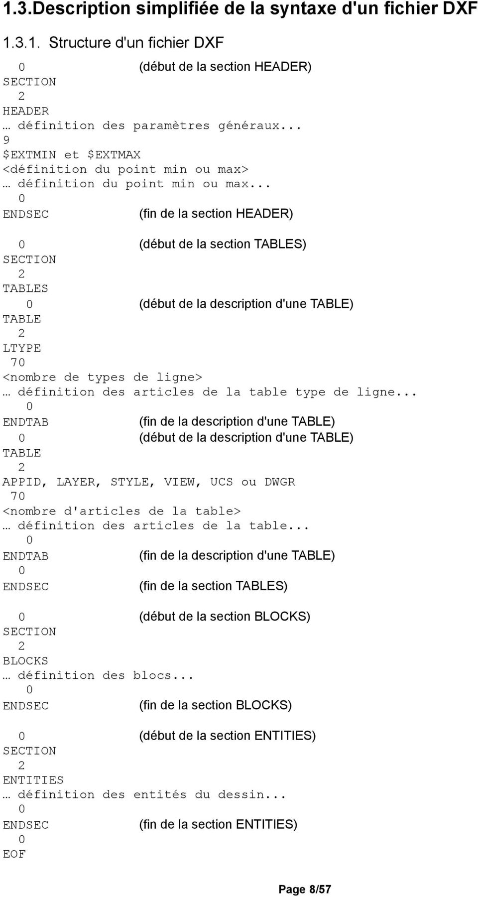 .. 0 ENDSEC (fin de la section HEADER) 0 (début de la section TABLES) SECTION 2 TABLES 0 (début de la description d'une TABLE) TABLE 2 LTYPE 70 <nombre de types de ligne> définition des articles de