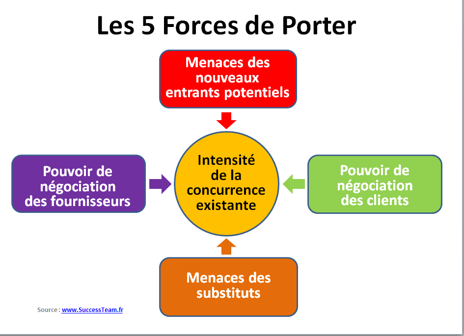 porters marketing mix toyota Toyota devises the marketing mix in the countries of operations based on the macro environmental factors, and the differences in the marketing mix, and marketing strategies are analysed marketing mix.