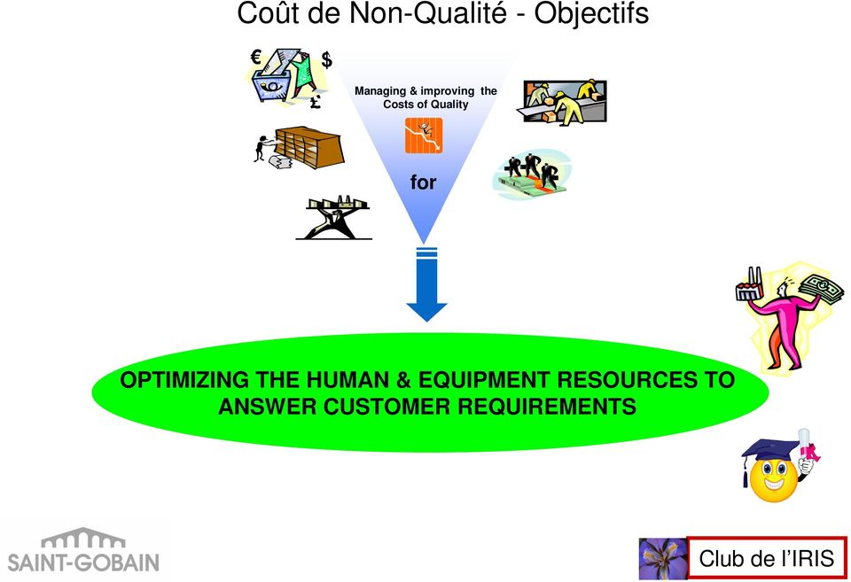 Quality for OPTIMIZING THE HUMAN &