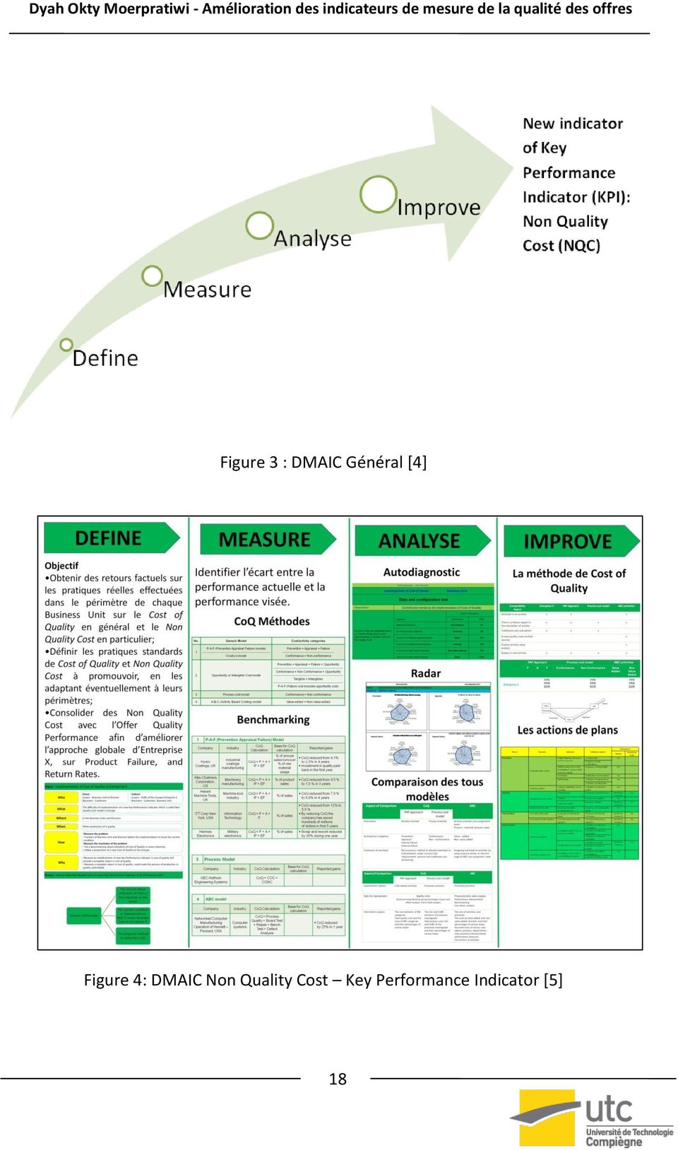 DMAIC Non Quality Cost
