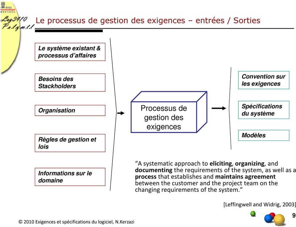 le domaine A systematic approach to eliciting, organizing, and documentingthe requirements of the system, as well as a process that