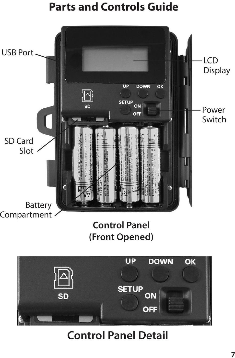 Slot Battery Compartment Control