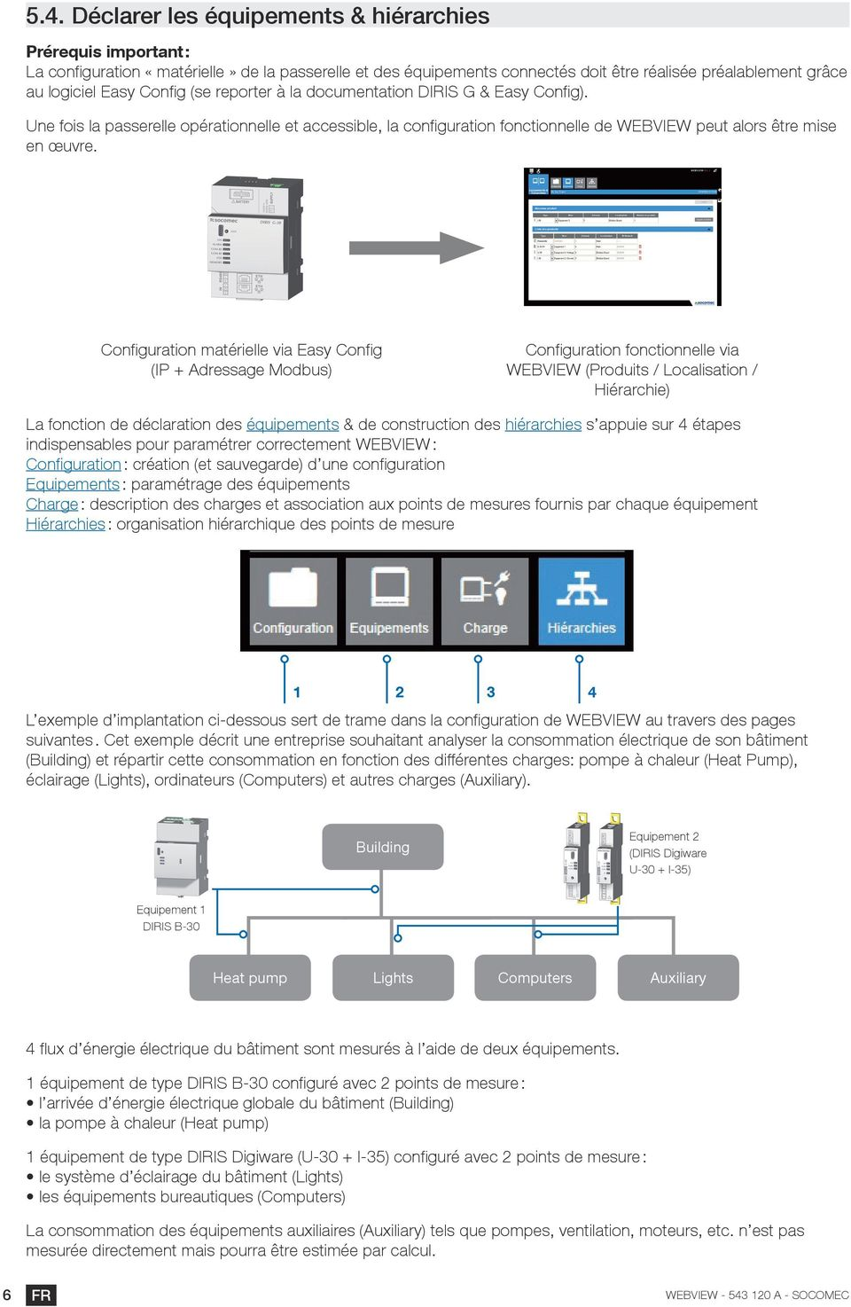 Configuration matérielle via Easy Config (IP + Adressage Modbus) Configuration fonctionnelle via WEBVIEW (Produits / Localisation / Hiérarchie) La fonction de déclaration des équipements & de