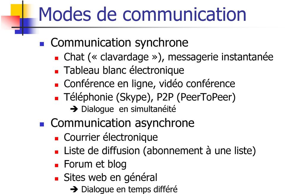 (PeerToPeer) Dialogue en simultanéité Communication asynchrone Courrier électronique Liste