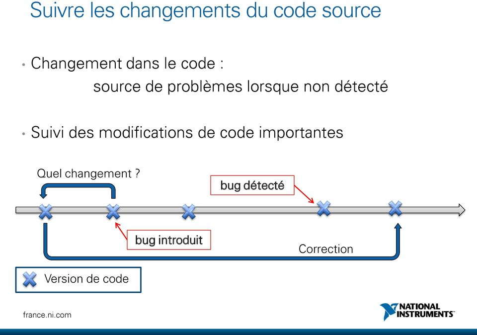Suivi des modifications de code importantes Quel