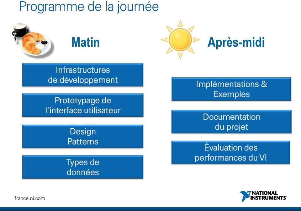 Design Patterns Types de données Implémentations &