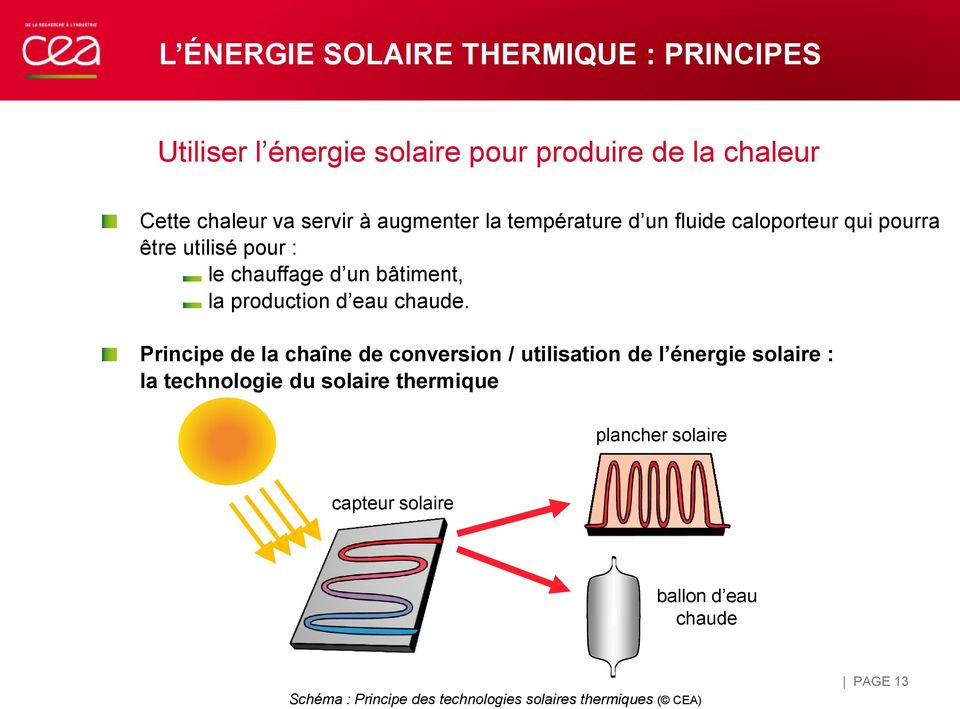 questions de physique autour de l nergie solaire pdf. Black Bedroom Furniture Sets. Home Design Ideas