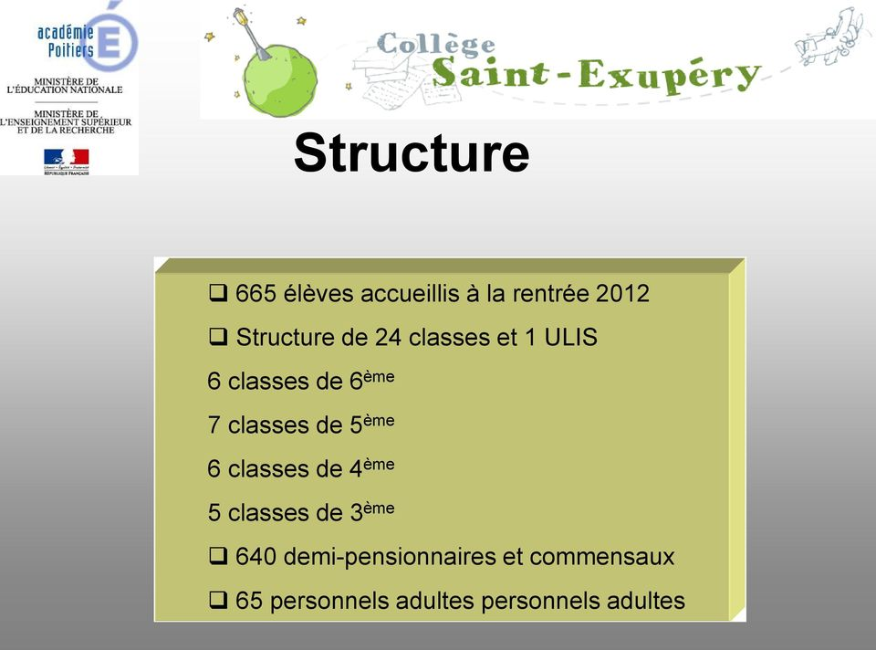 ème 6 classes de 4 ème 5 classes de 3 ème 640