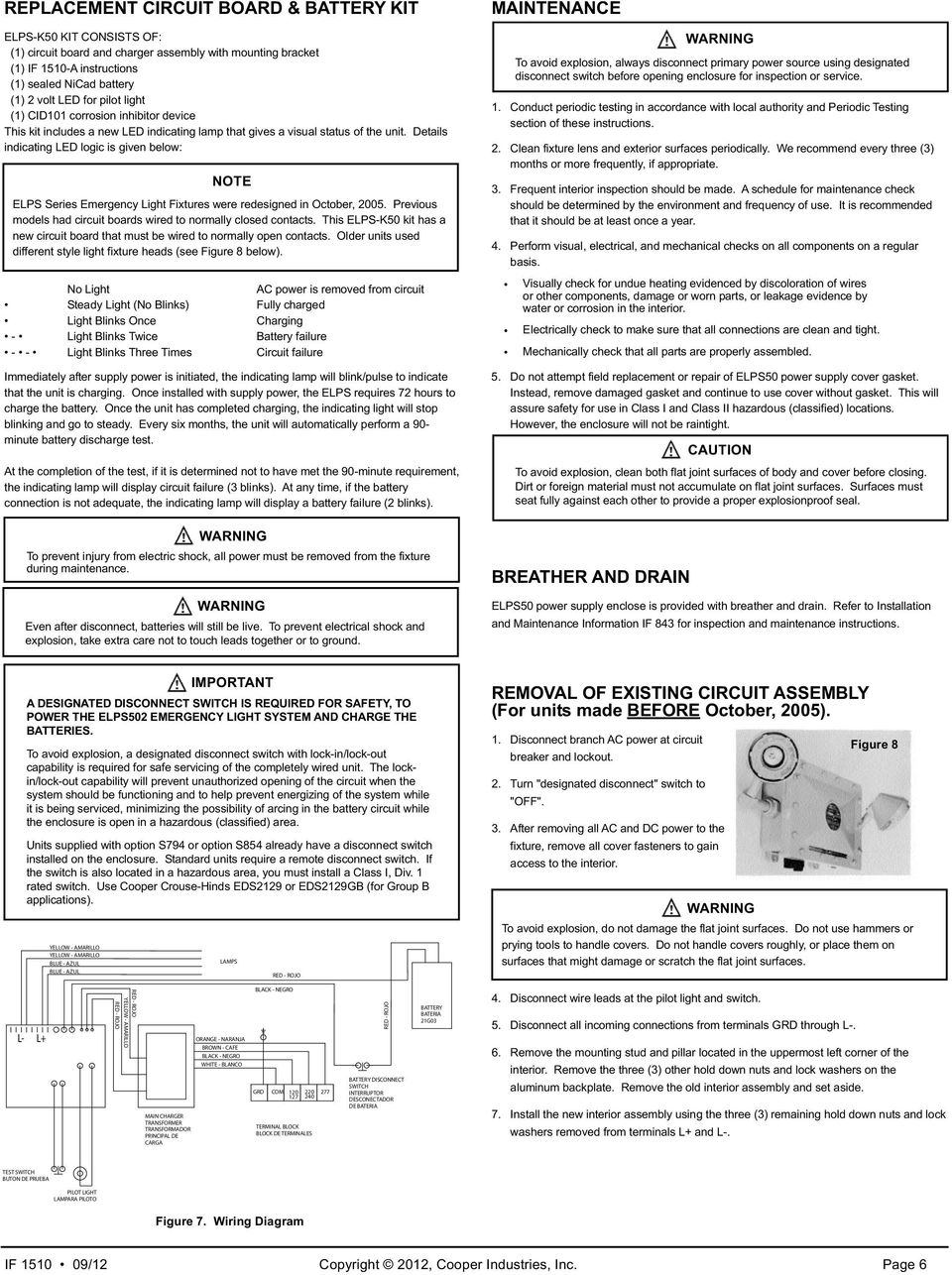 elevator installation and maintenance information pdf