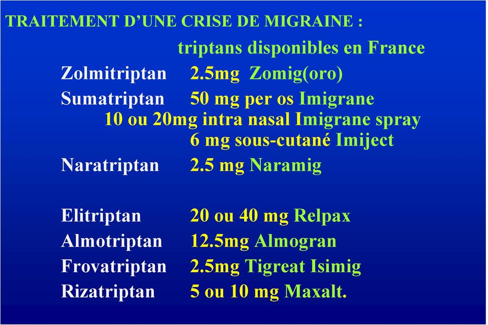 spray 6 mg sous-cutané Imiject Naratriptan 2.
