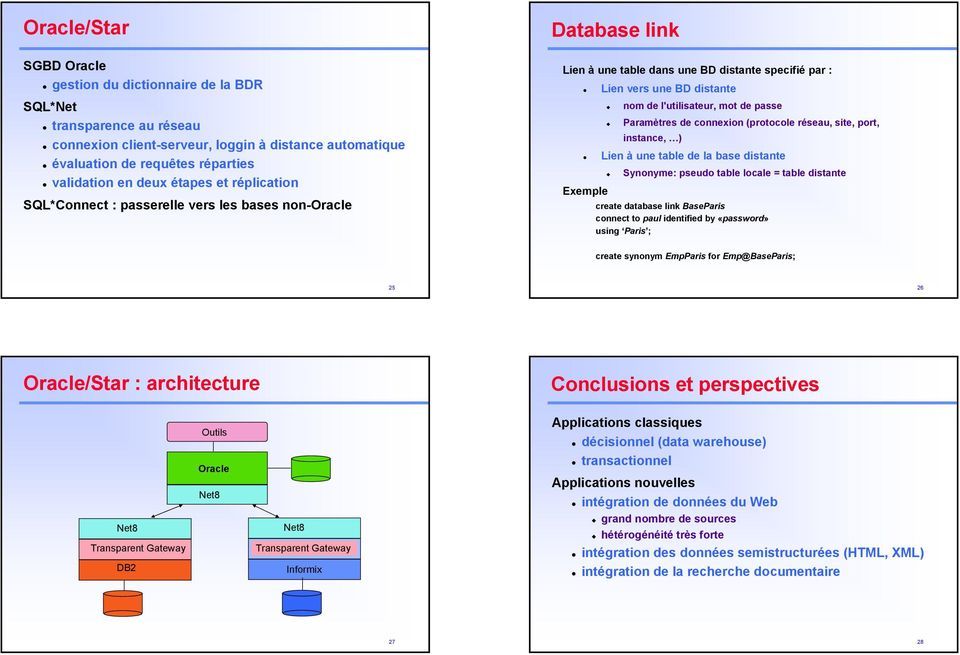 Bd r parties bases de donn es r parties sgbd r parti for Definition architecture informatique