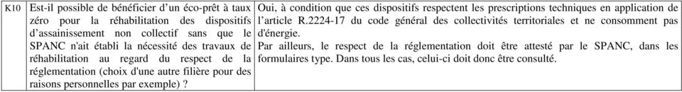 Oui, à condition que ces dispositifs respectent les prescriptions techniques en application de l article R.