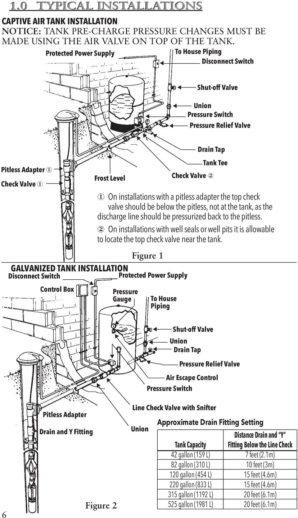 Wells steam table wiring diagram black decker wiring instruction manual im096 4 submersible pumps installation page 6 3268705 instruction manual im096 4 submersible pumps installation operation and greentooth Choice Image