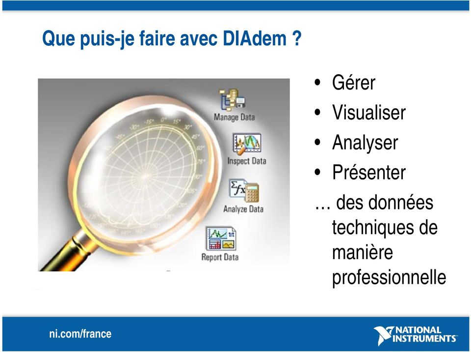 Gérer Visualiser Analyser