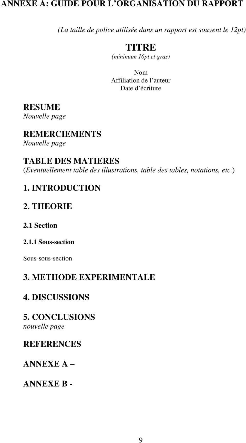 MATIERES (Eventuellement table des illustrations, table des tables, notations, etc.) 1. INTRODUCTION 2. THEORIE 2.1 Section 2.
