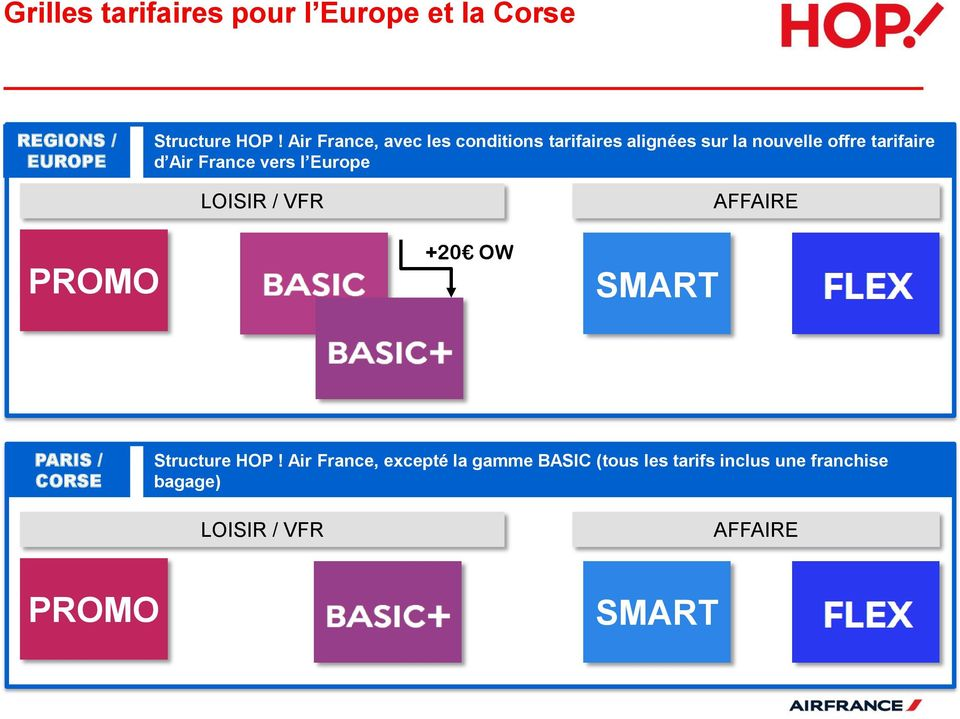 France vers l Europe LOISIR / VFR AFFAIRE PROMO +20 OW SMART PARIS / CORSE Structure HOP!